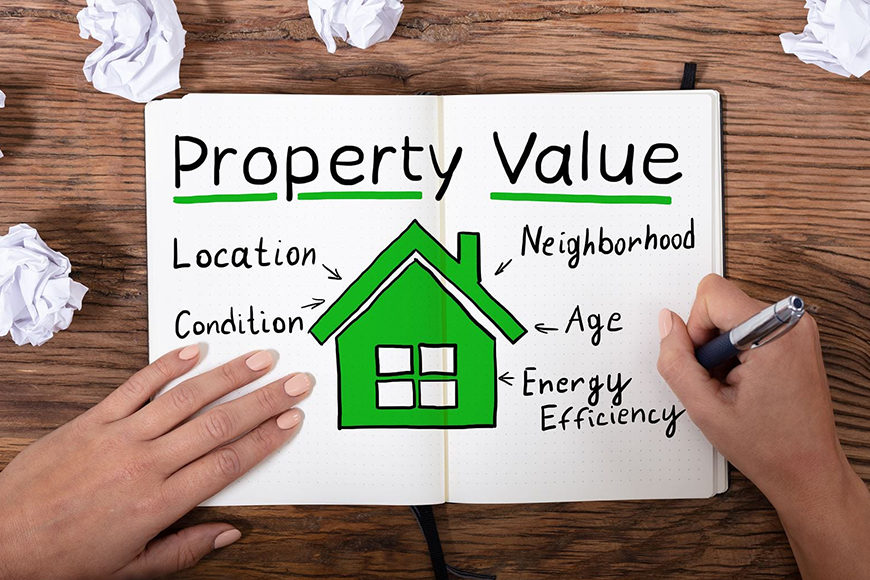 How is property value determined?